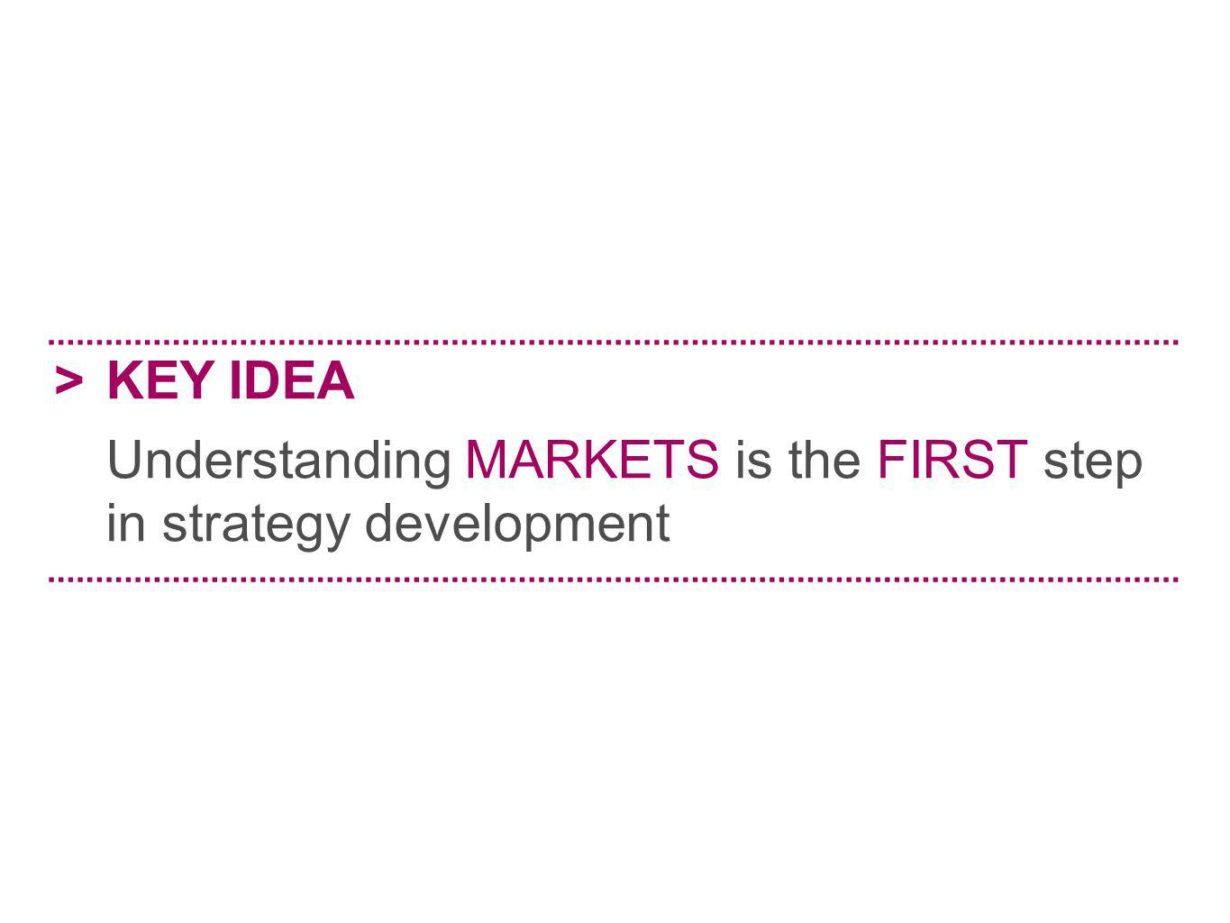 > KEY IDEA Understanding MARKETS is the FIRST step in strategy development