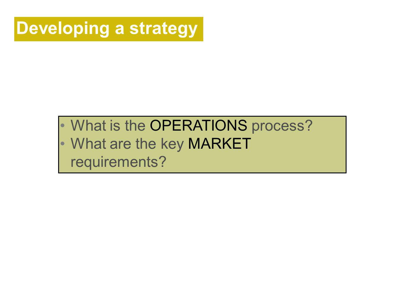 Developing a strategy What is the OPERATIONS process