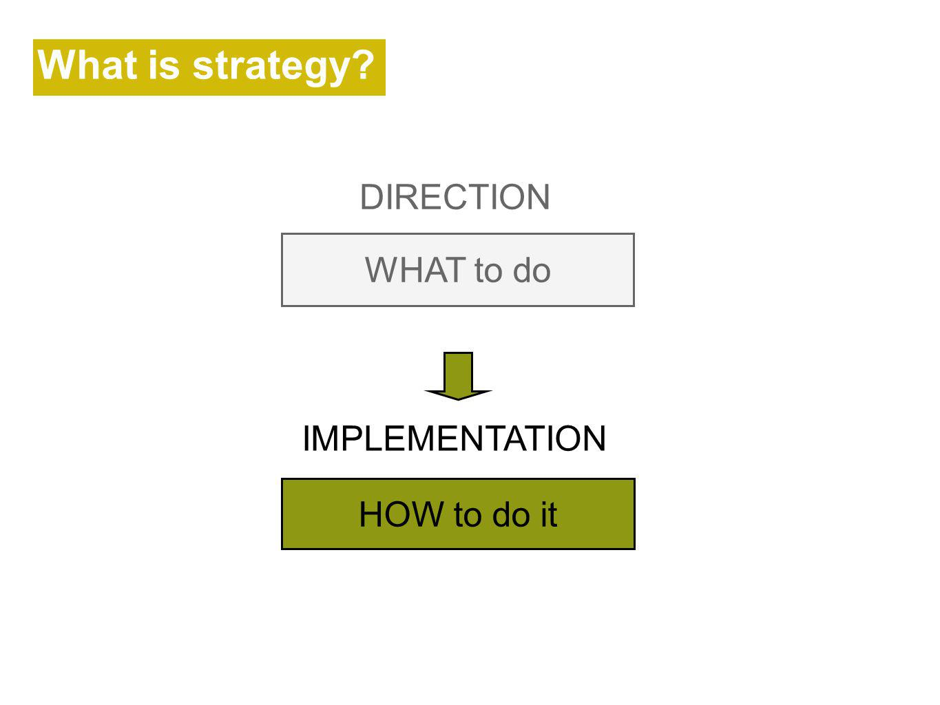 What is strategy DIRECTION WHAT to do IMPLEMENTATION HOW to do it