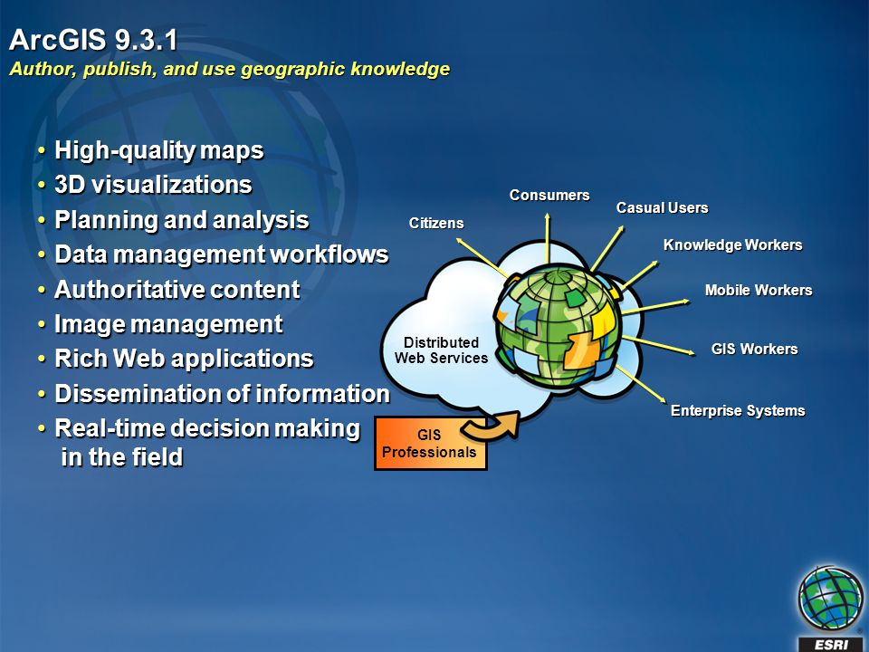 ArcGIS 9.3.1 Author, publish, and use geographic knowledge