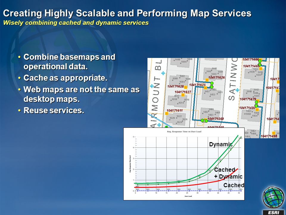 Creating Highly Scalable and Performing Map Services Wisely combining cached and dynamic services