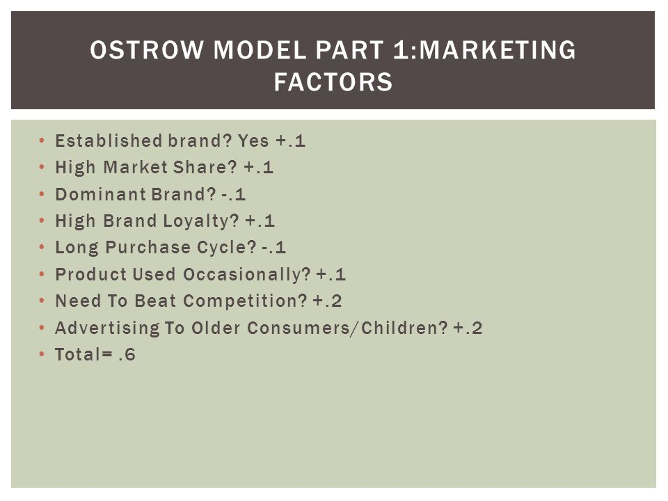 Ostrow Model Part 1:Marketing Factors