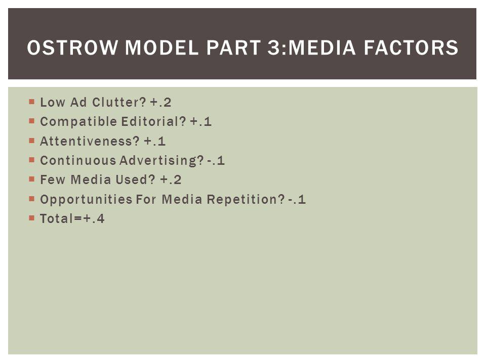 Ostrow Model Part 3:Media Factors
