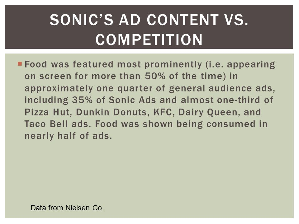 Sonic's Ad Content Vs. Competition