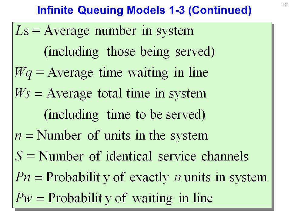Infinite Queuing Models 1-3 (Continued)