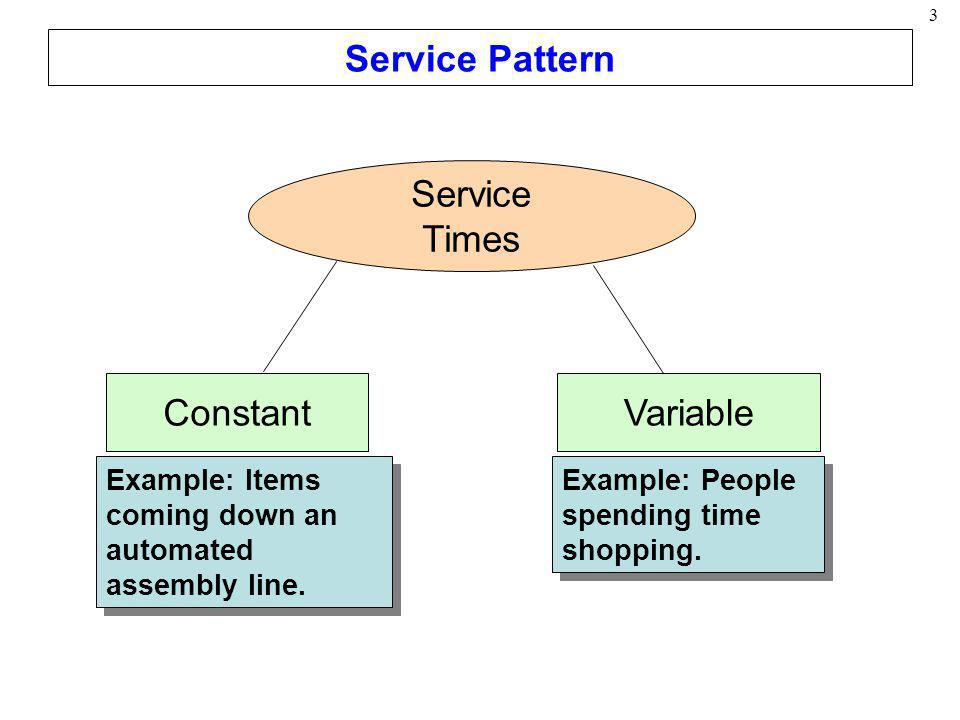 Service Pattern Service Times Constant Variable