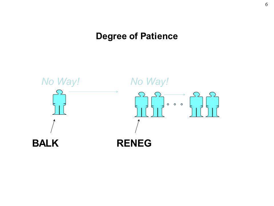 Degree of Patience No Way! No Way! BALK RENEG 7