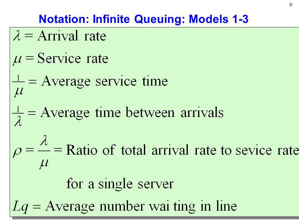 Notation: Infinite Queuing: Models 1-3