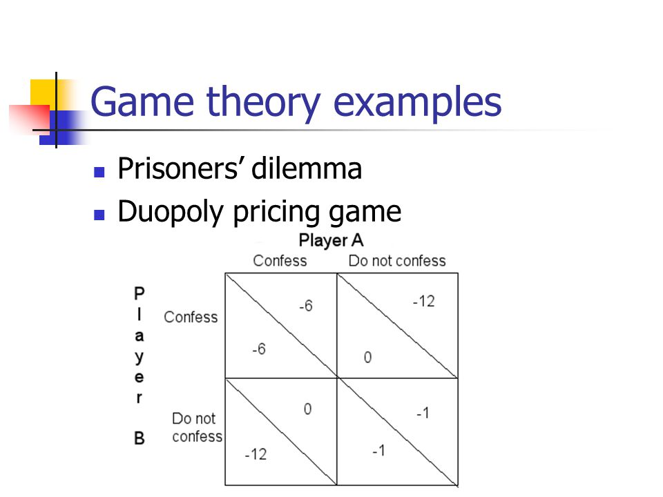 Game theory examples Prisoners' dilemma Duopoly pricing game