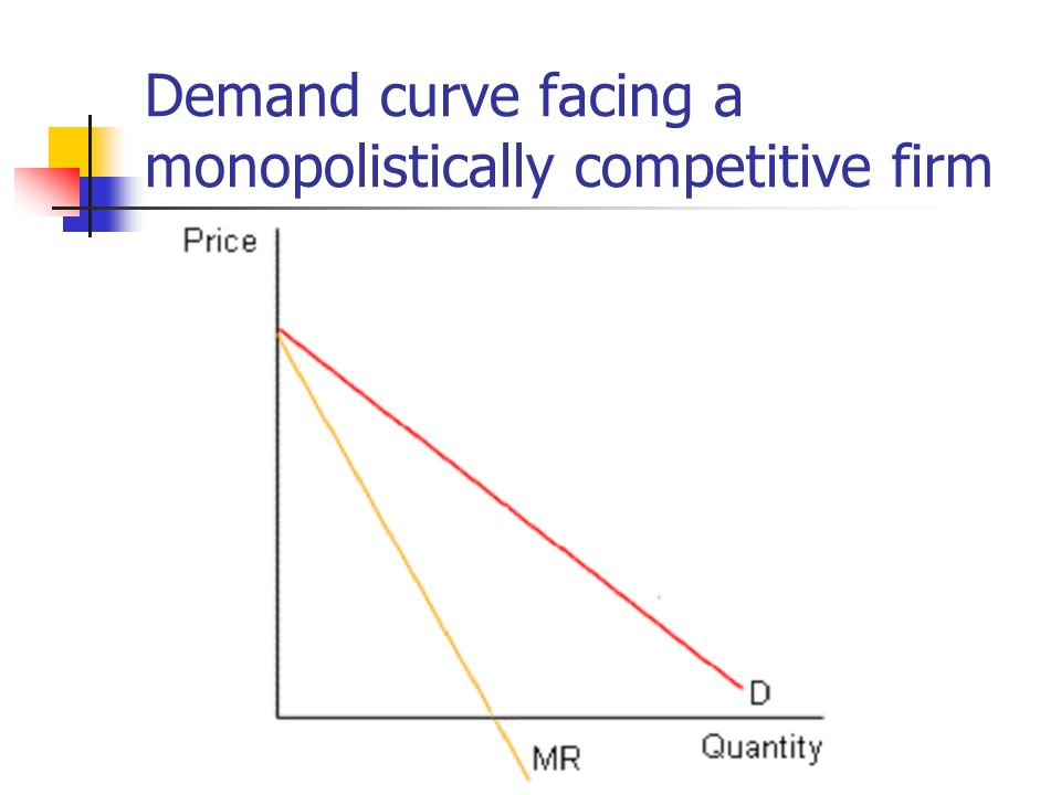 Demand curve facing a monopolistically competitive firm
