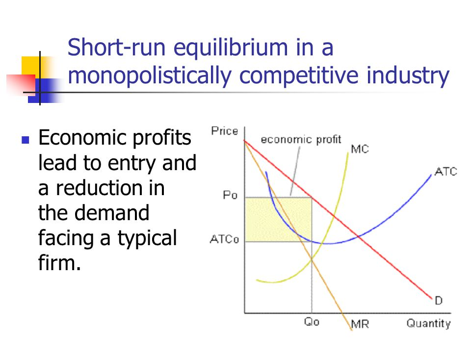 Short-run equilibrium in a monopolistically competitive industry