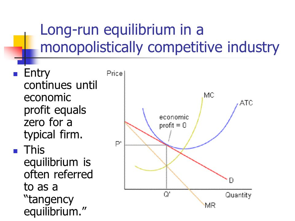 Long-run equilibrium in a monopolistically competitive industry
