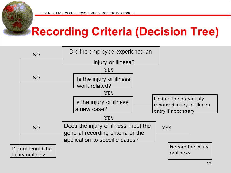 Recording Criteria (Decision Tree)