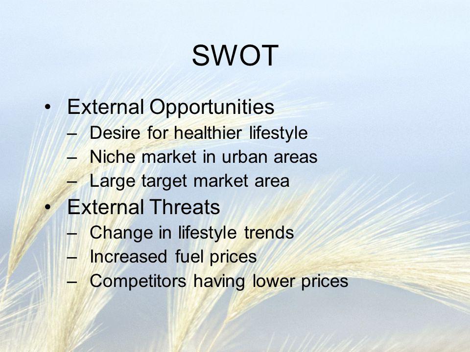 SWOT External Opportunities External Threats