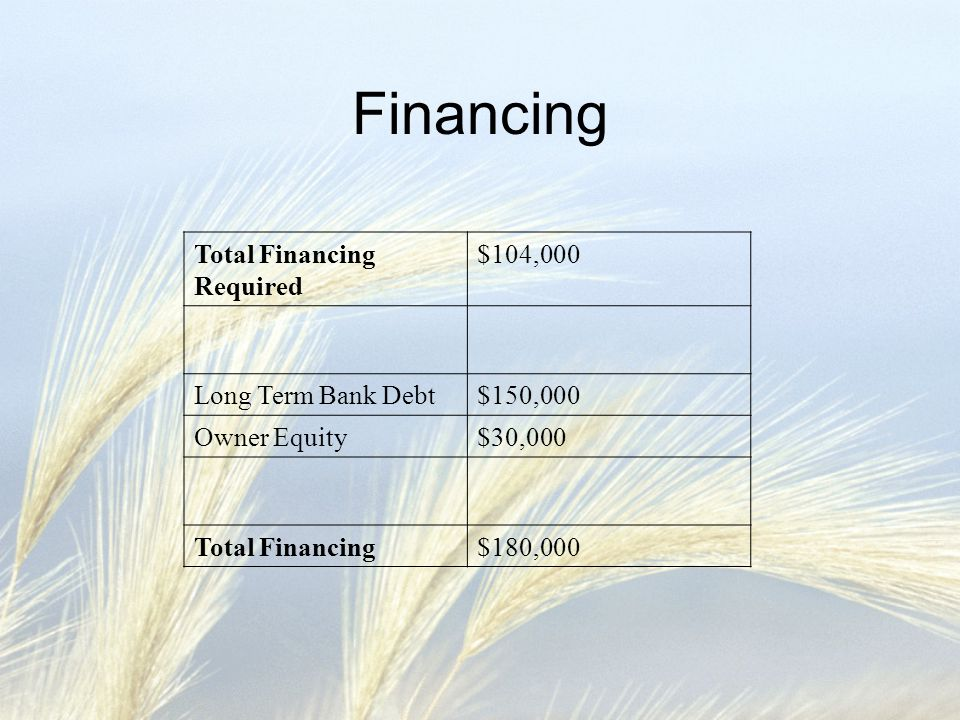 Financing Total Financing Required $104,000 Long Term Bank Debt