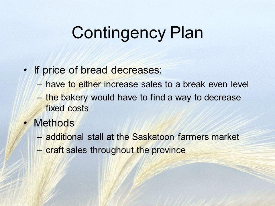 Contingency Plan If price of bread decreases: Methods
