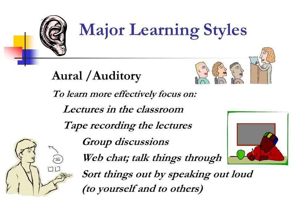 Major Learning Styles Aural /Auditory Lectures in the classroom