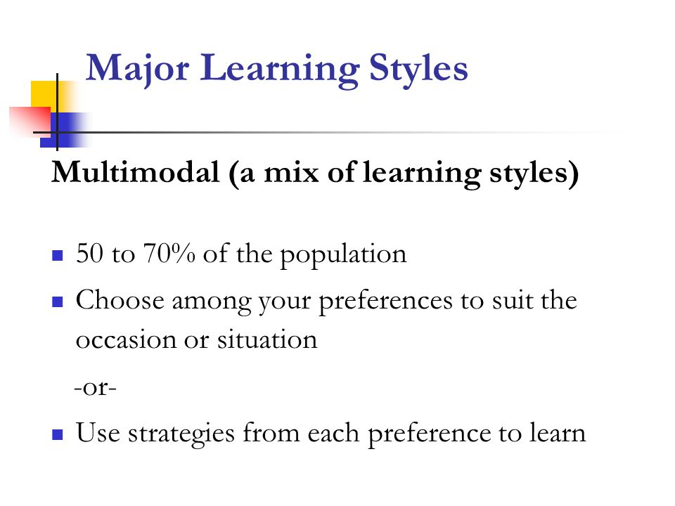 A Review of Multmodal Learning Styles