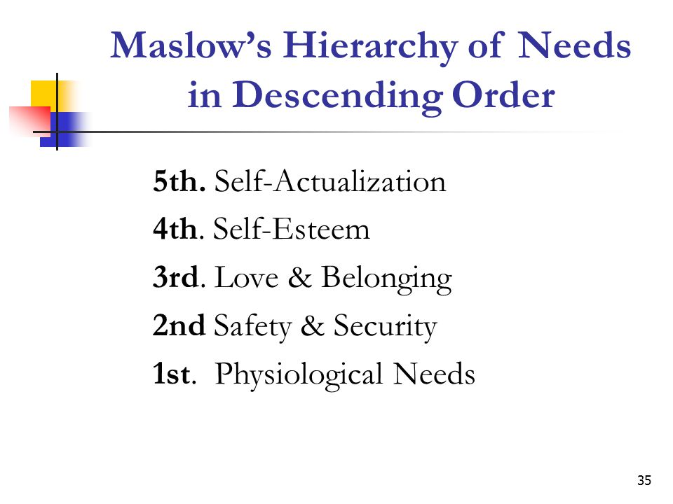 Maslow's Hierarchy of Needs in Descending Order