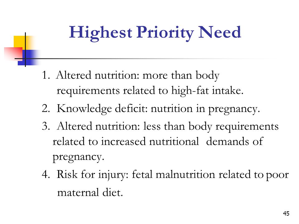 Highest Priority Need 1. Altered nutrition: more than body requirements related to high-fat intake.