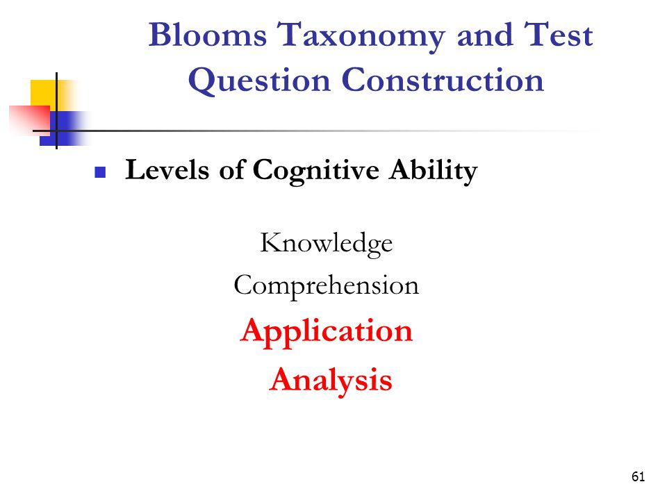 Blooms Taxonomy and Test Question Construction