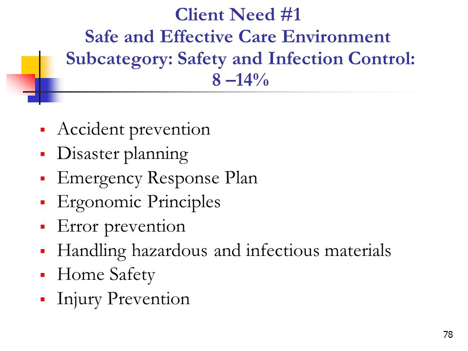 Client Need #1 Safe and Effective Care Environment Subcategory: Safety and Infection Control: 8 –14%