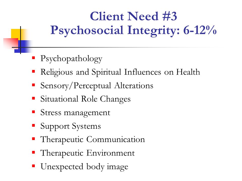 Client Need #3 Psychosocial Integrity: 6-12%