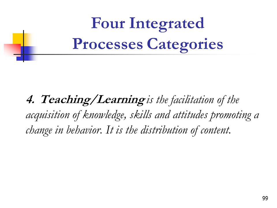 Four Integrated Processes Categories