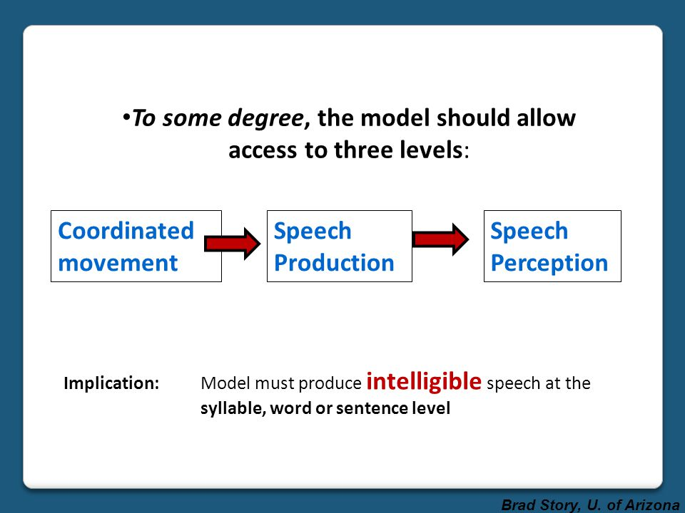 To some degree, the model should allow access to three levels: