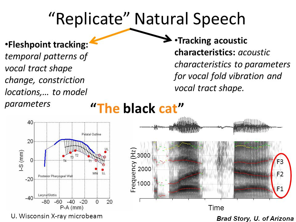 Replicate Natural Speech