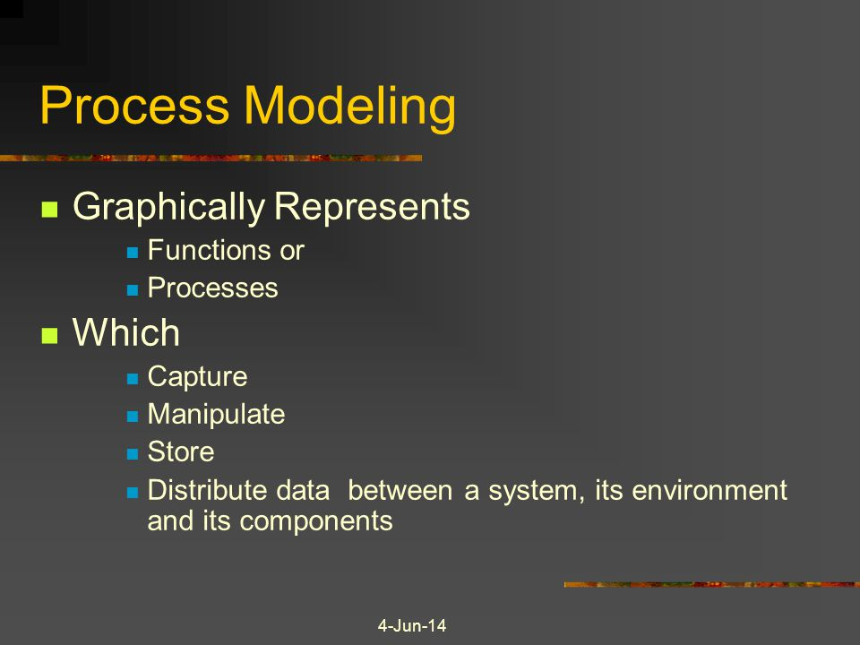 Process Modeling Graphically Represents Which Functions or Processes