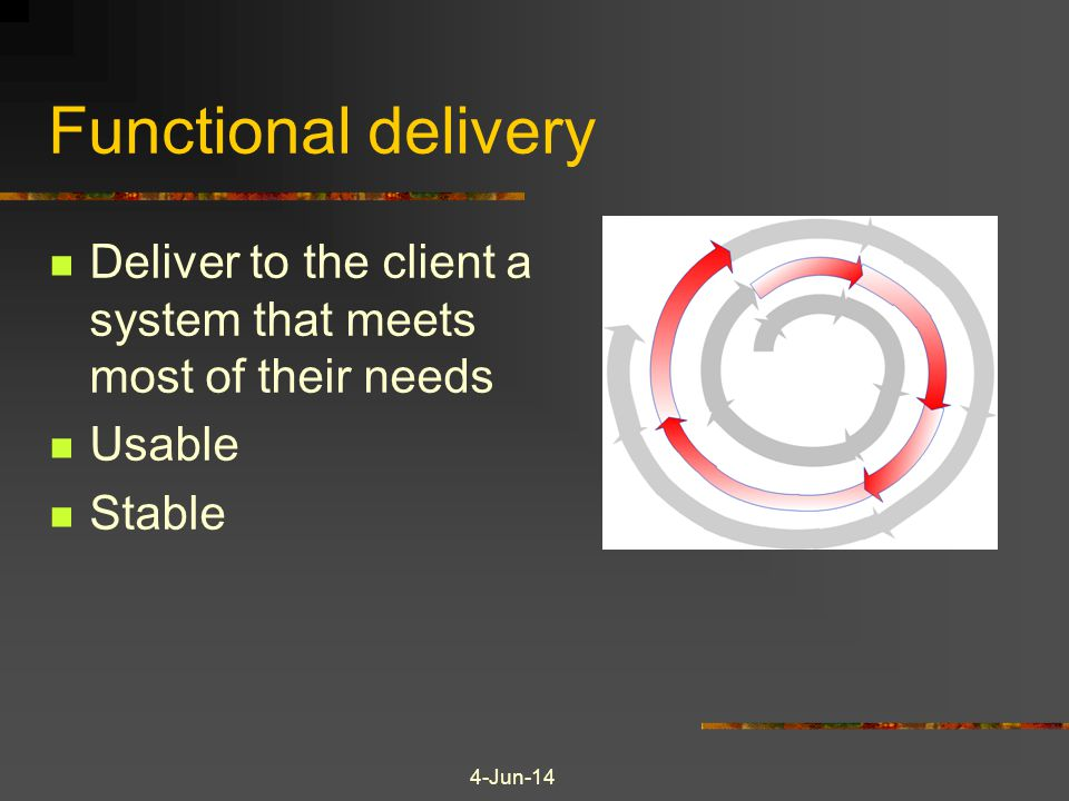 Functional delivery Deliver to the client a system that meets most of their needs. Usable. Stable.