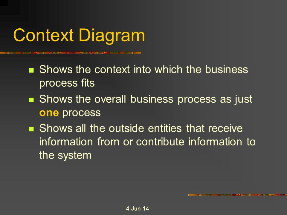 Context Diagram Shows the context into which the business process fits
