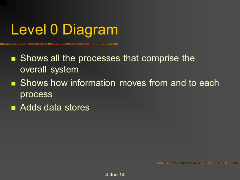 Level 0 Diagram Shows all the processes that comprise the overall system. Shows how information moves from and to each process.