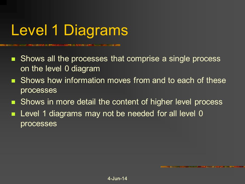 Level 1 Diagrams Shows all the processes that comprise a single process on the level 0 diagram.