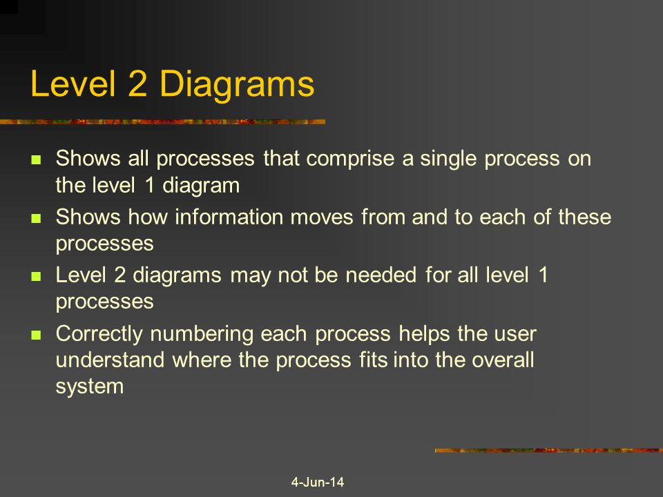 Level 2 Diagrams Shows all processes that comprise a single process on the level 1 diagram.
