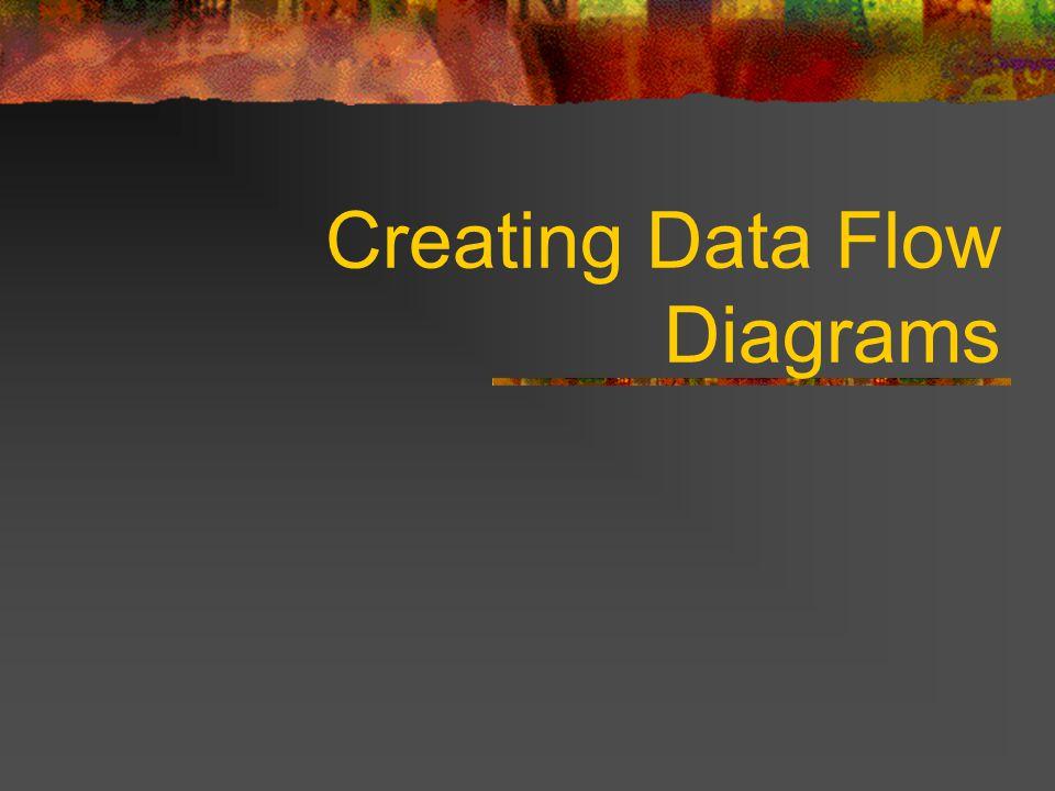 Creating Data Flow Diagrams