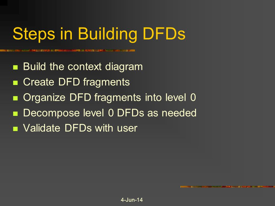 Steps in Building DFDs Build the context diagram Create DFD fragments