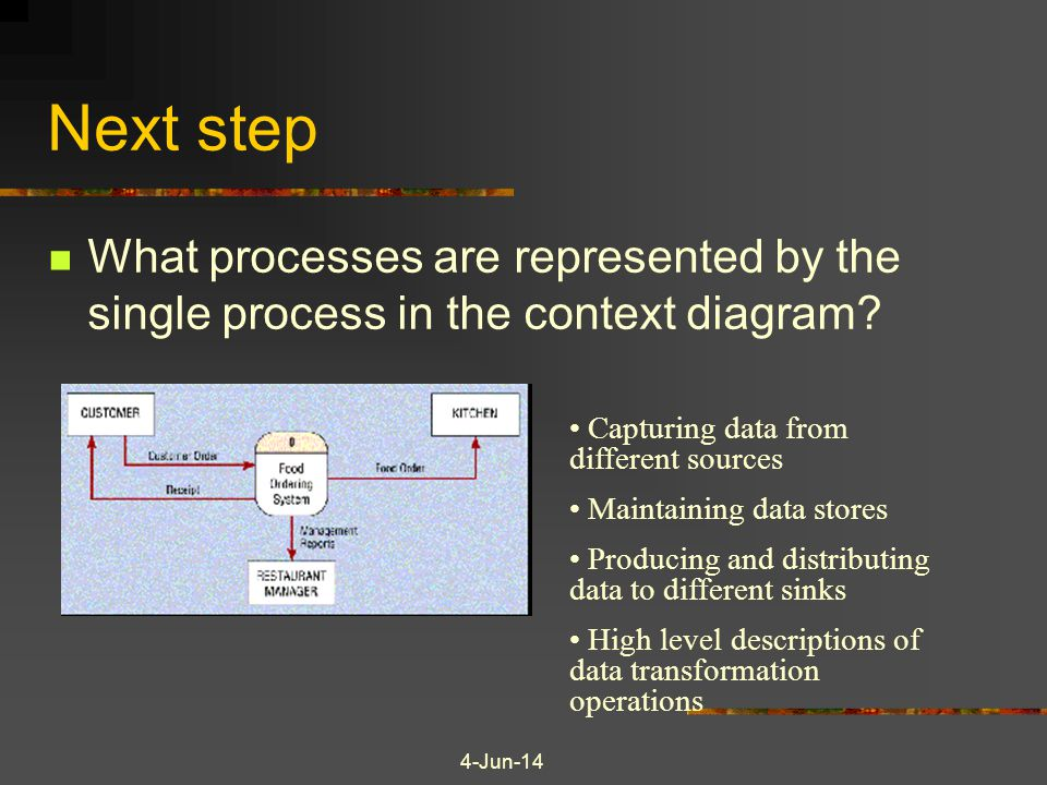 Next step What processes are represented by the single process in the context diagram Capturing data from different sources.
