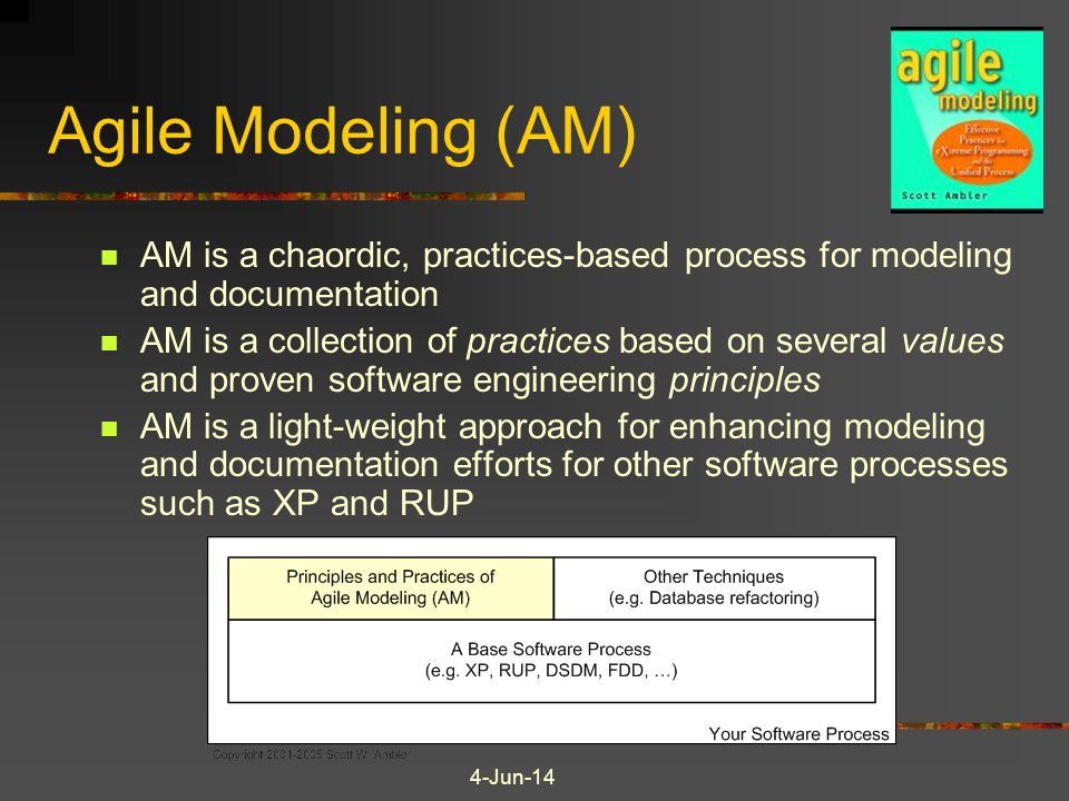 Agile Modeling (AM) AM is a chaordic, practices-based process for modeling and documentation.