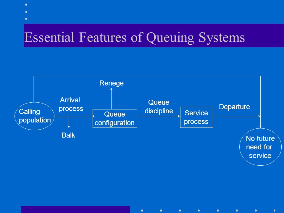 Essential Features of Queuing Systems