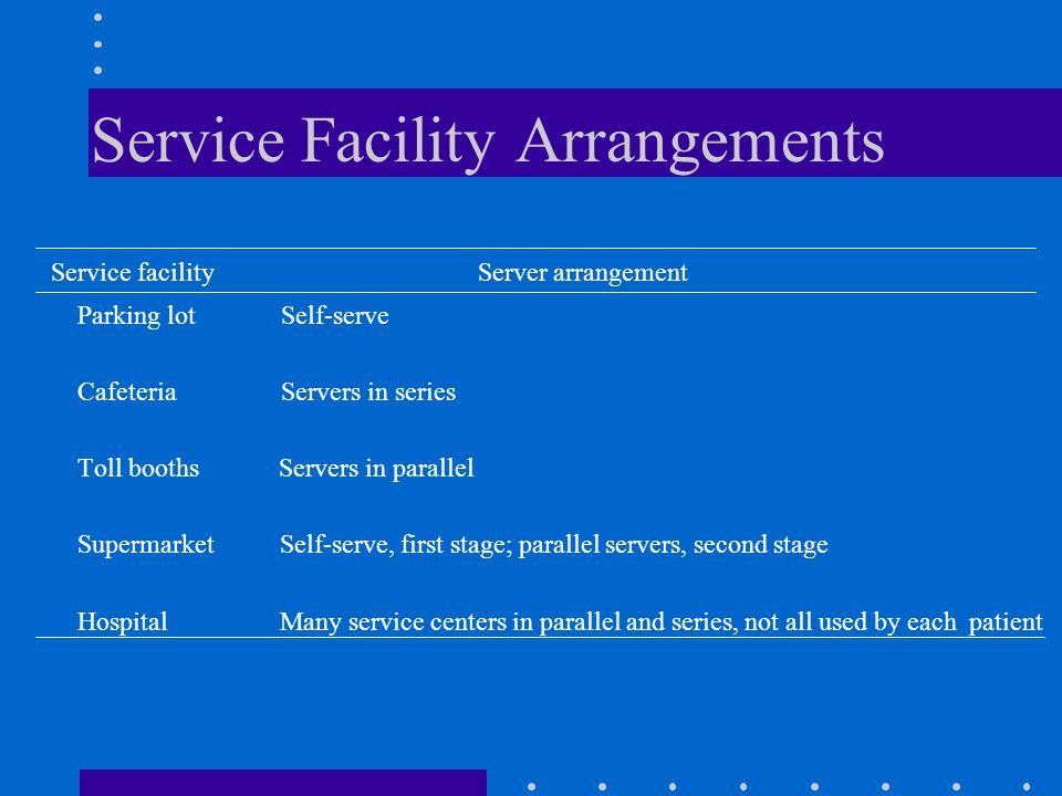 Service Facility Arrangements