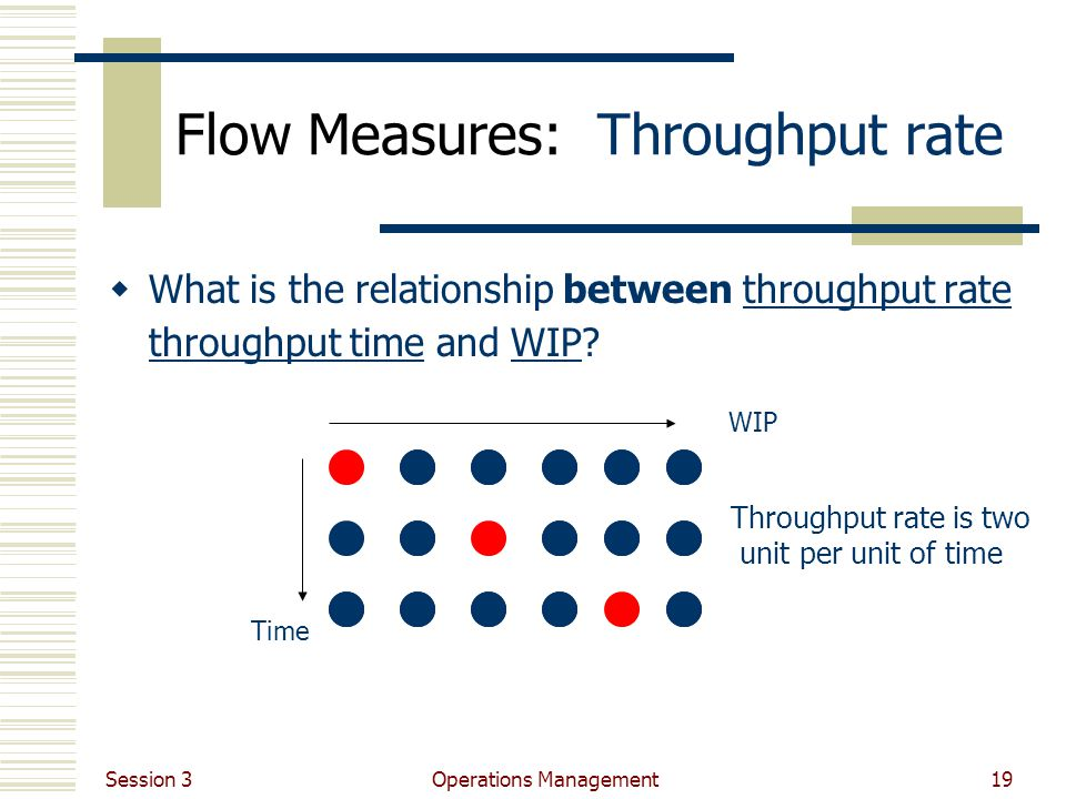 Flow Measures: Throughput rate