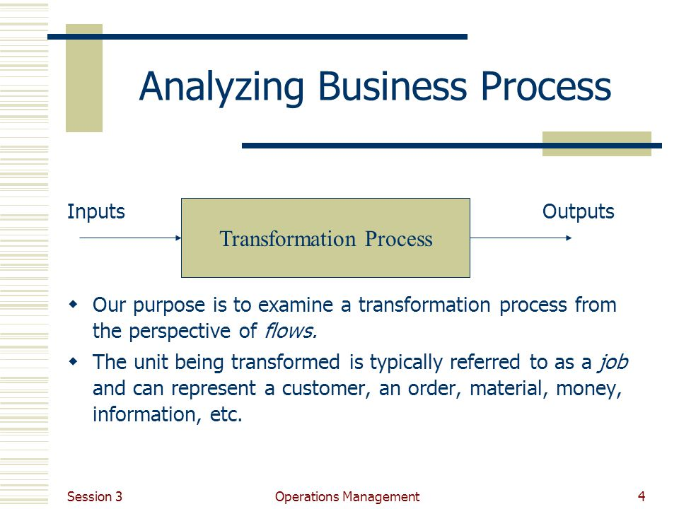 Analyzing Business Process