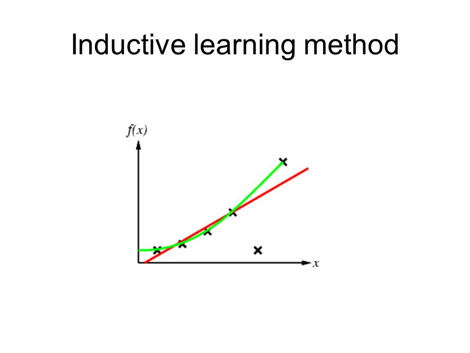 Inductive learning method