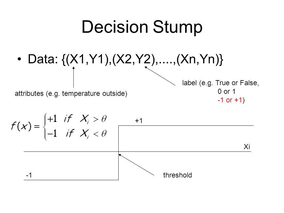 Decision Stump Data: {(X1,Y1),(X2,Y2),....,(Xn,Yn)}