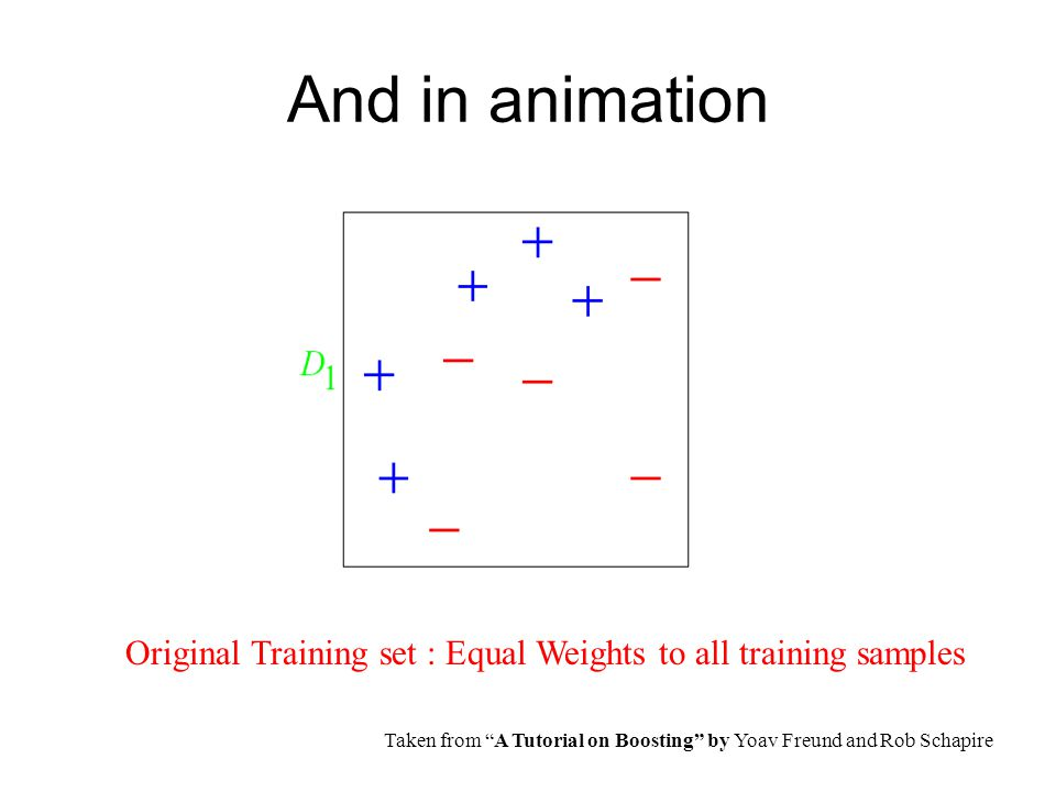 And in animation Original Training set : Equal Weights to all training samples.