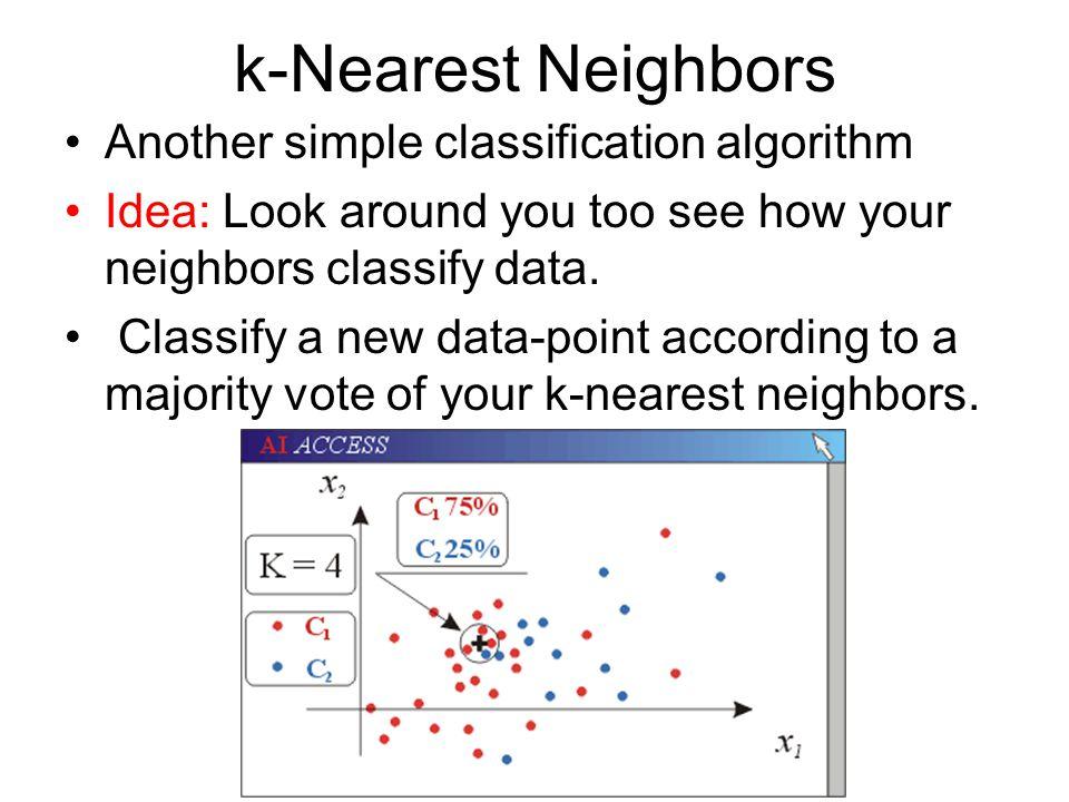k-Nearest Neighbors Another simple classification algorithm