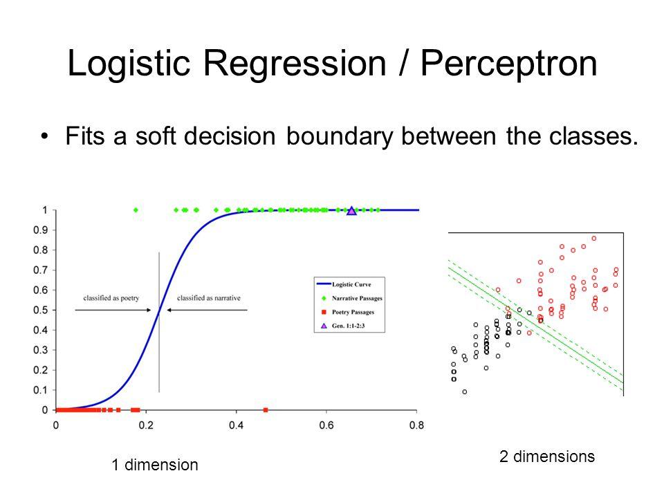 Logistic Regression / Perceptron