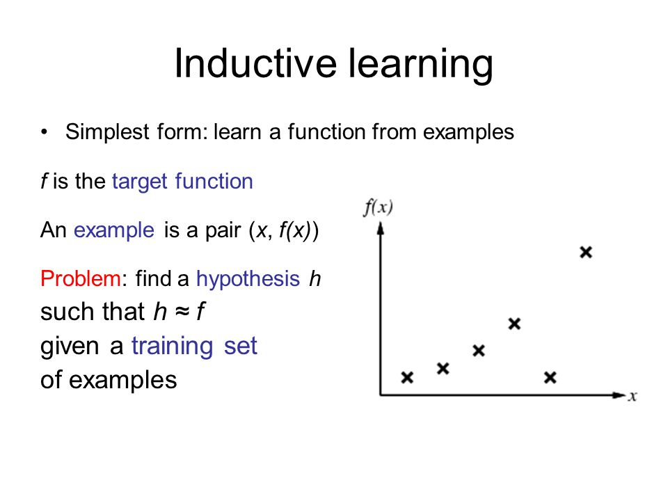Inductive learning such that h ≈ f given a training set of examples